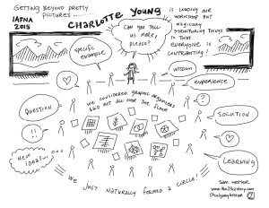 2015 IAFNA sketchnotes CY Session-SHester