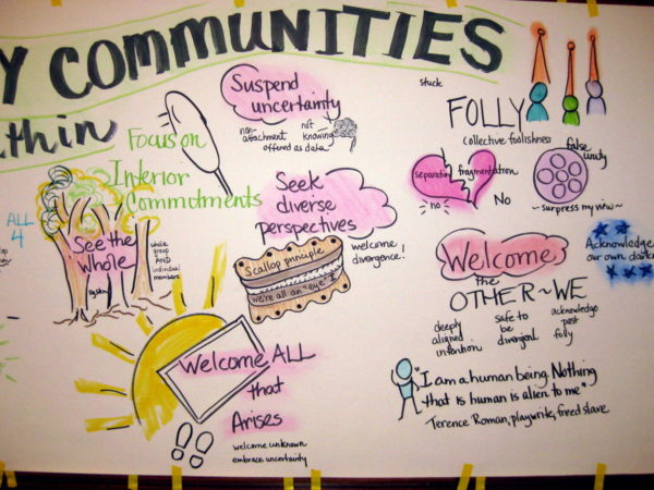 HC Link/ Healthy Communities Conference