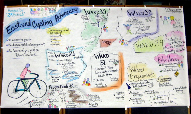 Biking and active transportation meeting, Toronto
